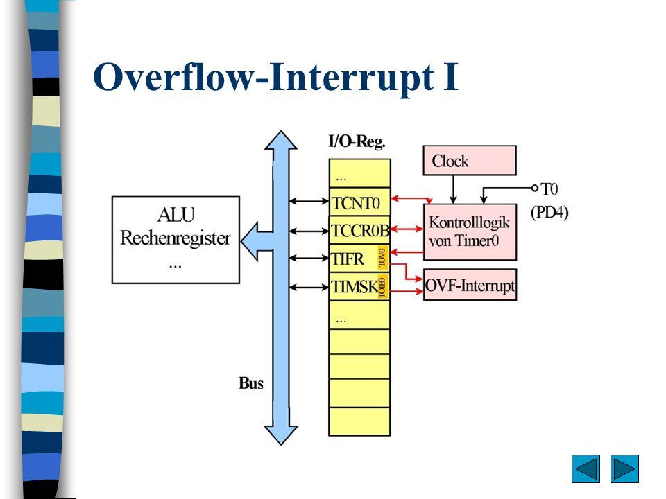 Overflow-Interrupt II Tccr0b = &B00000110 ext.