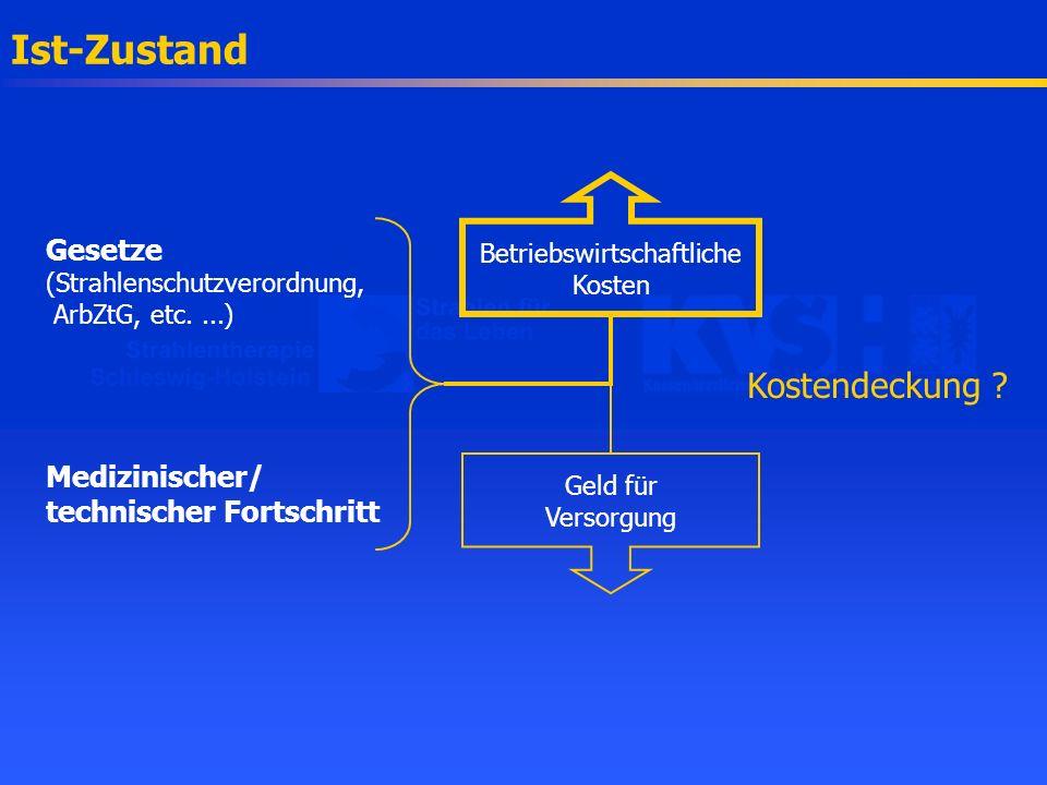 Sicherstellung durch Vereinheitlichung der Behandlung Einheitliches Therapiekonzept Einheitliche Qualitätsrichtlinien Mit dem Modellvertrag wird von den Leistungserbringern die flächendeckende optimale strahlentherapeutische Versorgung von Krebspatienten im Rahmen von vereinheitlichten ambulanten strahlentherapeutischen Behandlungen in Schleswig-Holstein sichergestellt.