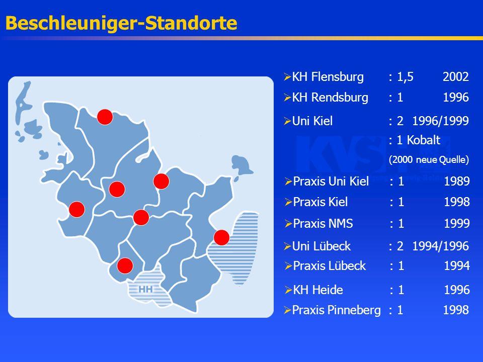 Beschleuniger-Standorte KH Flensburg: 1,52002 KH Rendsburg: 11996 Uni Kiel: 21996/1999 : 1 Kobalt (2000 neue Quelle) Praxis NMS: 11999 Praxis Pinneber