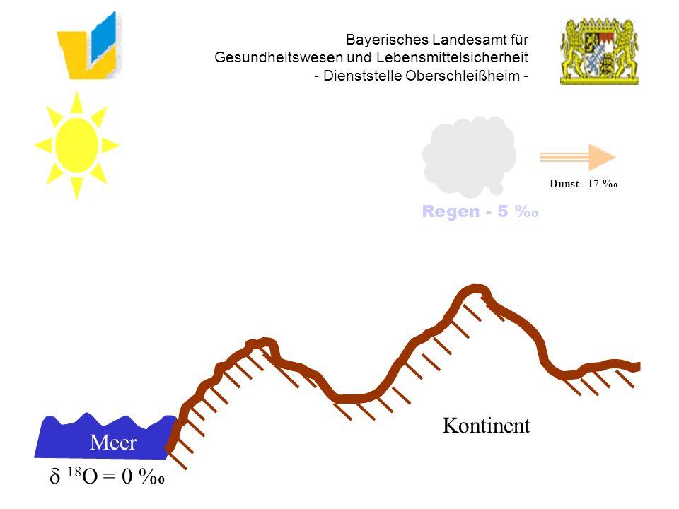 Bayerisches Landesamt für Gesundheitswesen und Lebensmittelsicherheit - Dienststelle Oberschleißheim - Meer 18 O = 0 % o Kontinent Regen - 5 % o