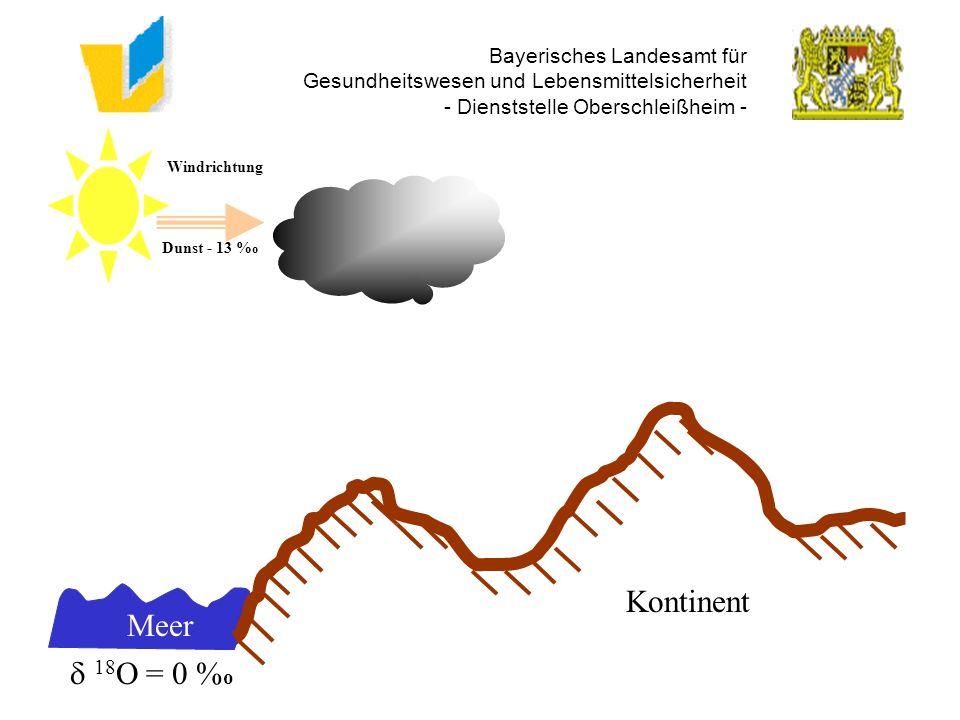 Bayerisches Landesamt für Gesundheitswesen und Lebensmittelsicherheit - Dienststelle Oberschleißheim - Windrichtung Dunst - 13 % o Meer 18 O = 0 % o Kontinent