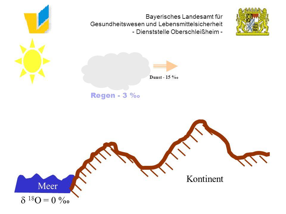 Bayerisches Landesamt für Gesundheitswesen und Lebensmittelsicherheit - Dienststelle Oberschleißheim - Dunst - 15 % o Meer 18 O = 0 % o Kontinent Regen - 3 % o