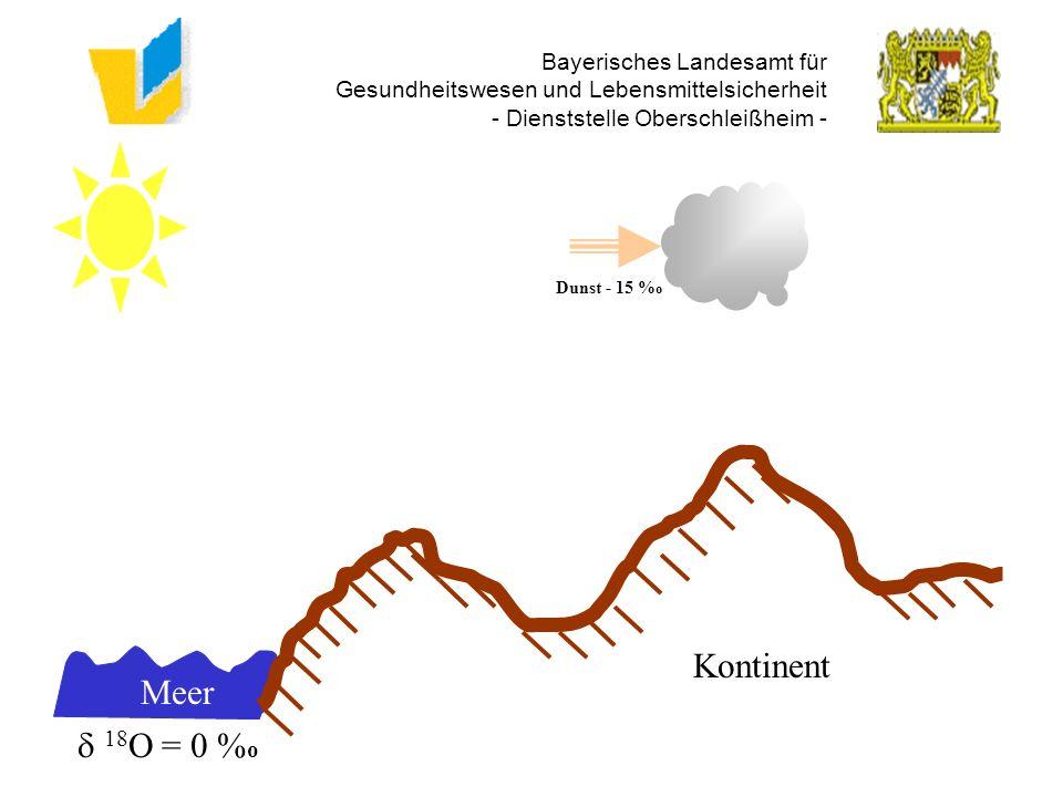 Bayerisches Landesamt für Gesundheitswesen und Lebensmittelsicherheit - Dienststelle Oberschleißheim - Dunst - 15 % o Meer 18 O = 0 % o Kontinent Rege