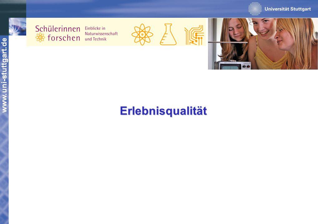 www.uni-stuttgart.de Erlebnisqualität