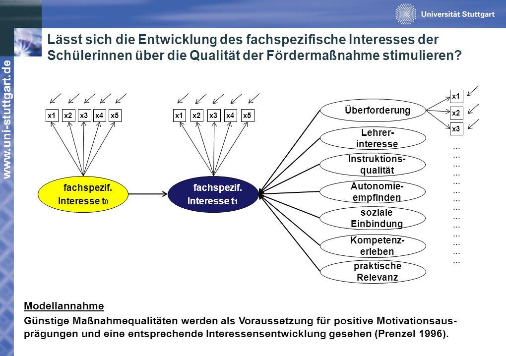 www.uni-stuttgart.de Lässt sich die Entwicklung des fachspezifische Interesses der Schülerinnen über die Qualität der Fördermaßnahme stimulieren? fach