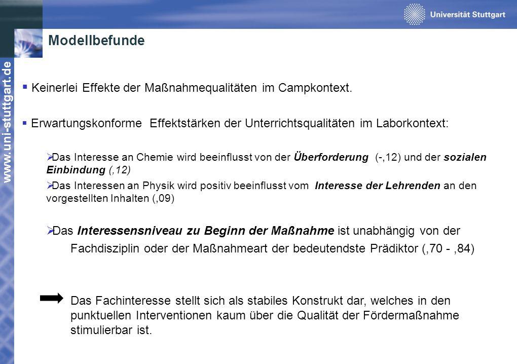 www.uni-stuttgart.de Modellbefunde Keinerlei Effekte der Maßnahmequalitäten im Campkontext. Erwartungskonforme Effektstärken der Unterrichtsqualitäten