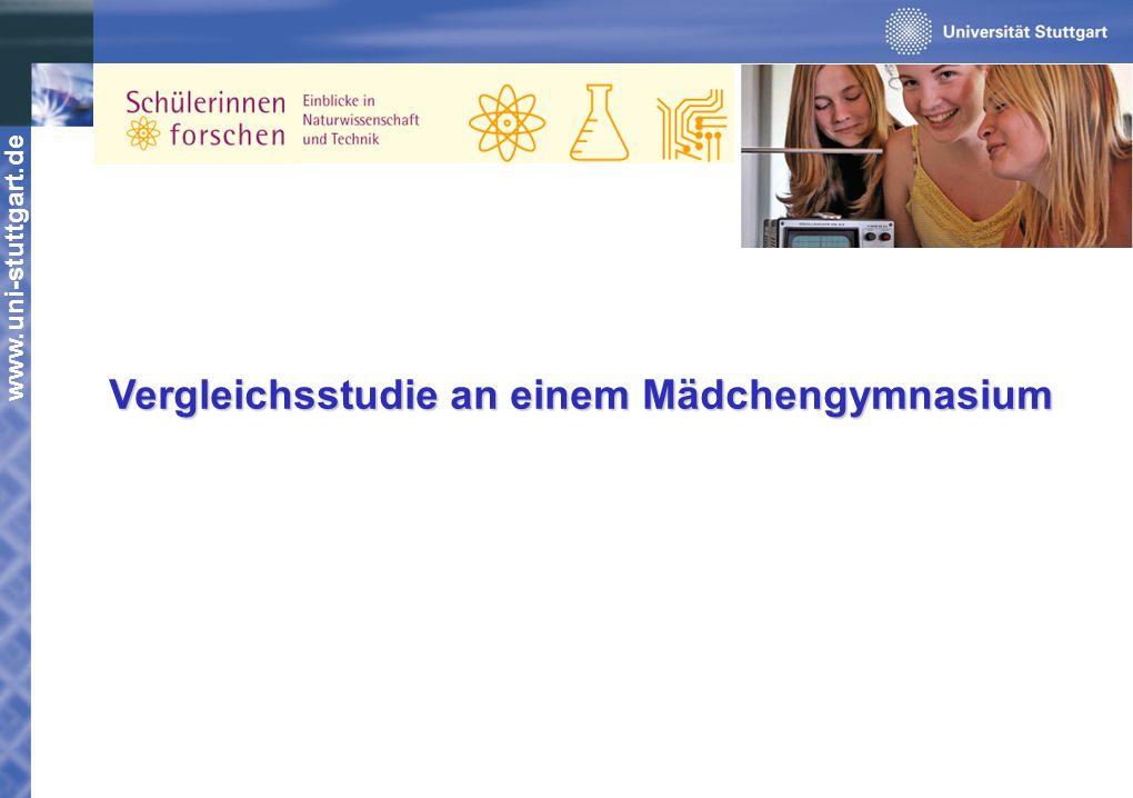 www.uni-stuttgart.de Vergleichsstudie an einem Mädchengymnasium