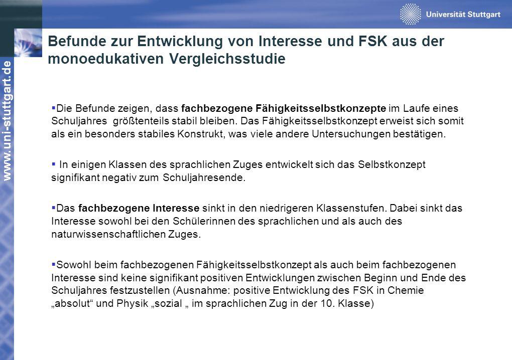www.uni-stuttgart.de Befunde zur Entwicklung von Interesse und FSK aus der monoedukativen Vergleichsstudie Die Befunde zeigen, dass fachbezogene Fähig