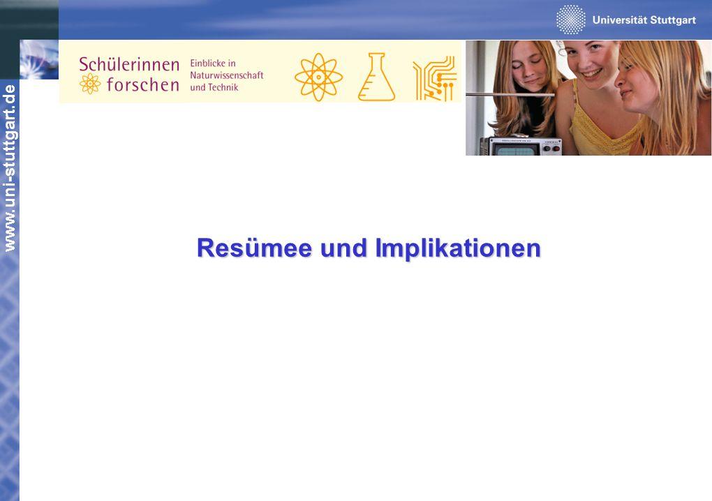 www.uni-stuttgart.de Resümee und Implikationen Resümee und Implikationen