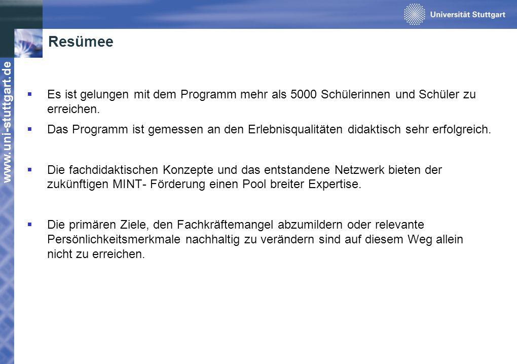 www.uni-stuttgart.de Resümee Es ist gelungen mit dem Programm mehr als 5000 Schülerinnen und Schüler zu erreichen. Das Programm ist gemessen an den Er