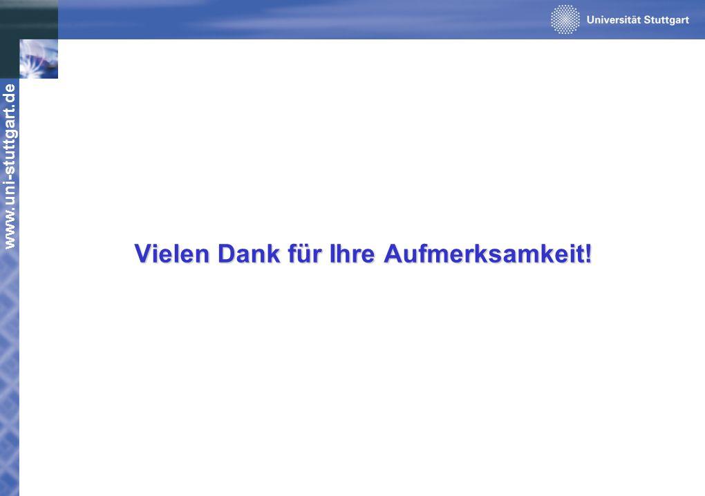 www.uni-stuttgart.de Vielen Dank für Ihre Aufmerksamkeit!