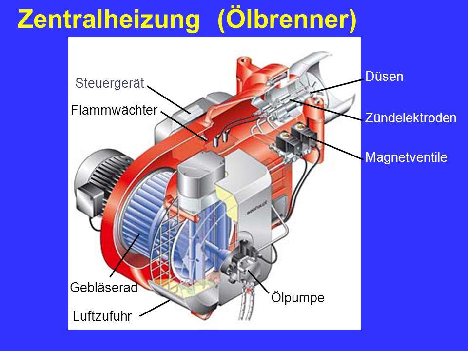 Zentralheizung (Ölbrenner) Steuergerät Gebläserad Ölpumpe Magnetventile Zündelektroden Düsen Luftzufuhr Flammwächter
