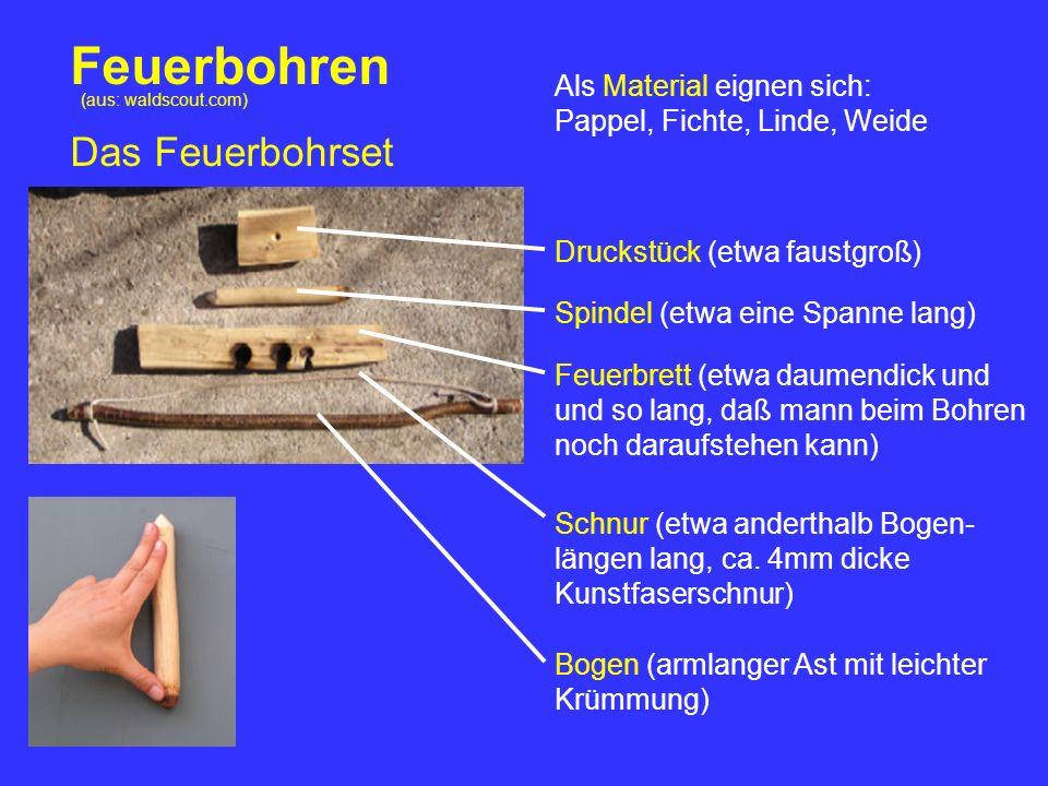 Feuerbohren (aus: waldscout.com) Das Feuerbohrset Als Material eignen sich: Pappel, Fichte, Linde, Weide Druckstück (etwa faustgroß) Spindel (etwa ein