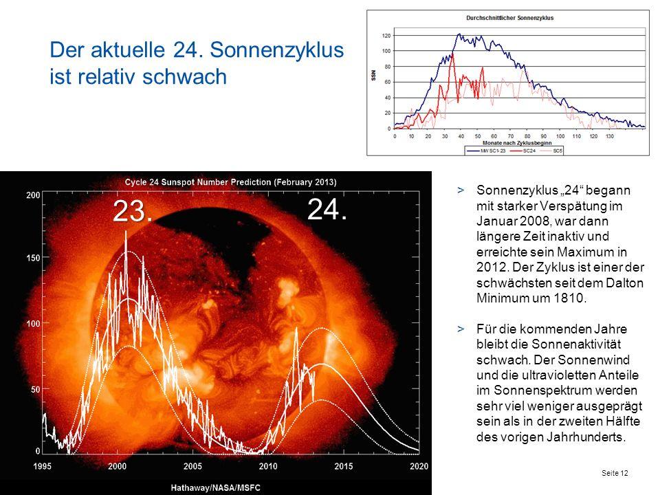 Der aktuelle 24. Sonnenzyklus ist relativ schwach 24. 23. Seite 12 >Sonnenzyklus 24 begann mit starker Verspätung im Januar 2008, war dann längere Zei