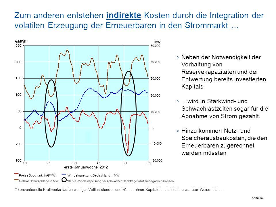Seite 18 Zum anderen entstehen indirekte Kosten durch die Integration der volatilen Erzeugung der Erneuerbaren in den Strommarkt … 1.12.15.16.14.13.1