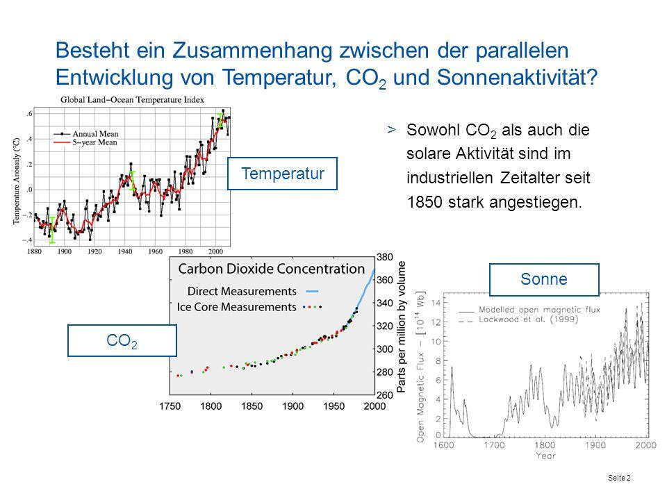 Seite 2 Besteht ein Zusammenhang zwischen der parallelen Entwicklung von Temperatur, CO 2 und Sonnenaktivität? CO 2 Sonne >Sowohl CO 2 als auch die so