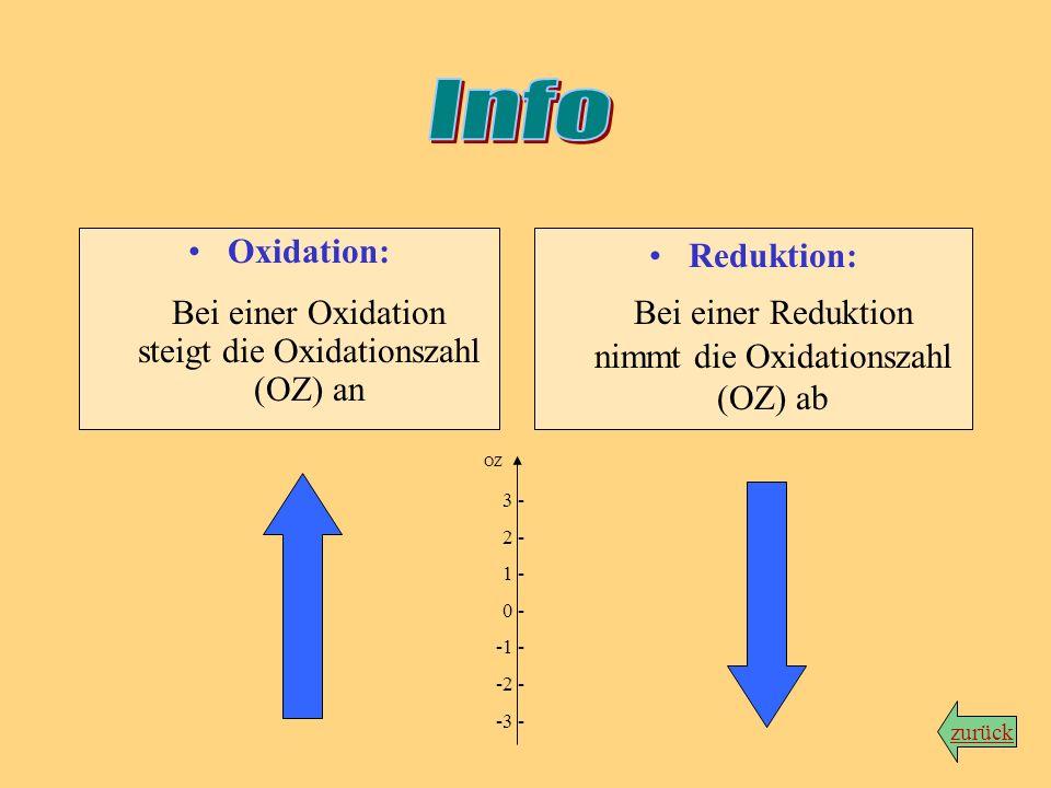 Lösung zu Übung/Regel 8: Redox: Cr 2 O 7 2- + 14 H 3 O + + 6Fe 2+ 2Cr 3+ + 21H 2 O + 6Fe 3+ zurück (trotzdem noch Regel 9 durchlesen!)