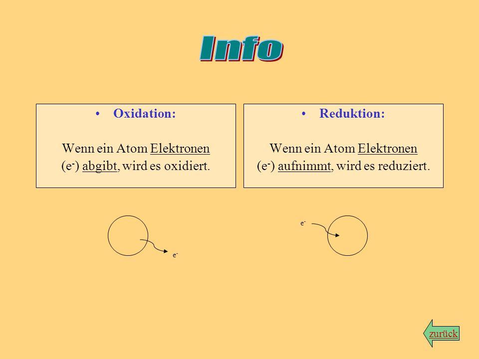 Oxidationszahl Die Oxidationszahl beschreibt die Oxidationsstufe, in der sich ein Atom befindet und ist eine formale Hilfsgröße beim Aufstellen von Re