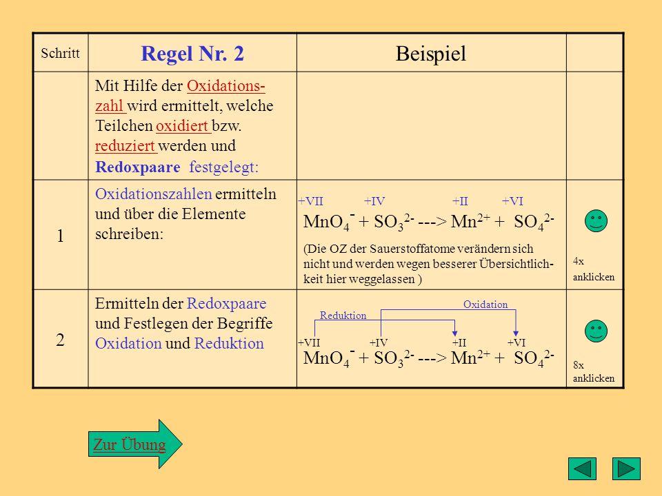 So, jetzt geht´s richtig los: Schritt Regel Nr. 1Beispiel 1 Man gibt zuerst die reagierenden Edukte und die entstehenden Produkte in einer unvollständ