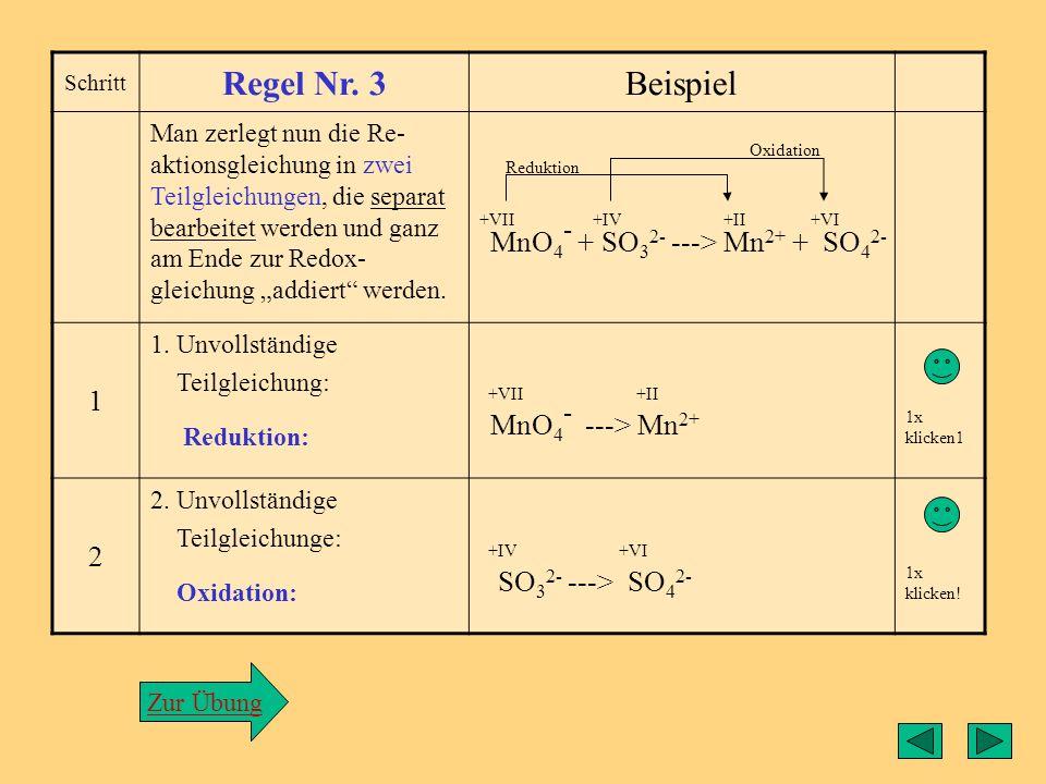 Regel2 Schritt Regel Nr. 2Beispiel Mit Hilfe der Oxidations- zahl wird ermittelt, welche Teilchen oxidiert bzw. reduziert werden und Redoxpaare festge