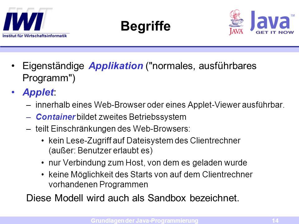 Grundlagen der Java-Programmierung14 Begriffe Eigenständige Applikation (