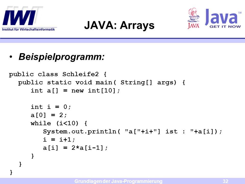 Grundlagen der Java-Programmierung32 JAVA: Arrays Beispielprogramm: public class Schleife2 { public static void main( String[] args) { int a[] = new i