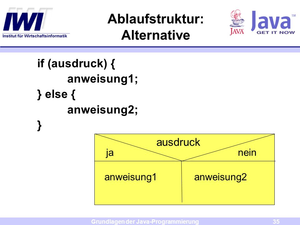 Grundlagen der Java-Programmierung35 Ablaufstruktur: Alternative if (ausdruck) { anweisung1; } else { anweisung2; } ausdruck ja nein anweisung1anweisu