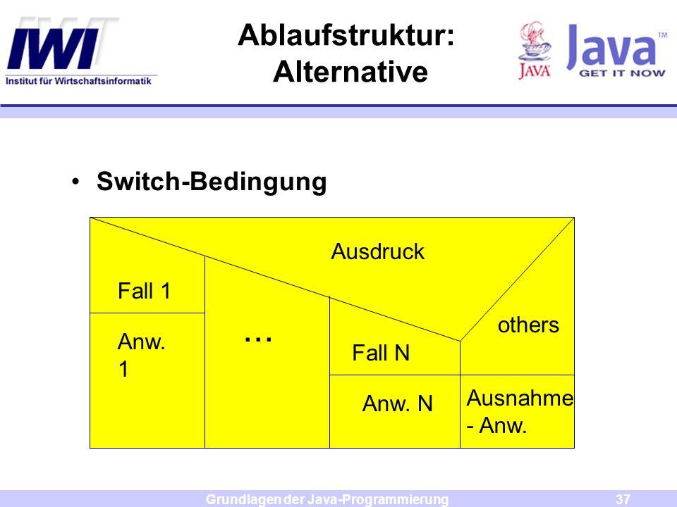 Grundlagen der Java-Programmierung37 Ablaufstruktur: Alternative Switch-Bedingung Ausdruck Fall 1 Fall N... others Anw. 1 Anw. N Ausnahme - Anw.