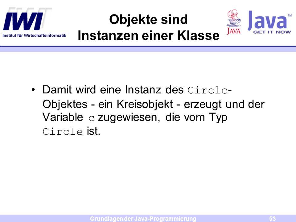 Grundlagen der Java-Programmierung53 Objekte sind Instanzen einer Klasse Damit wird eine Instanz des Circle - Objektes - ein Kreisobjekt - erzeugt und