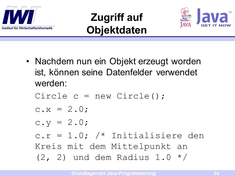 Grundlagen der Java-Programmierung54 Zugriff auf Objektdaten Nachdem nun ein Objekt erzeugt worden ist, können seine Datenfelder verwendet werden: Cir