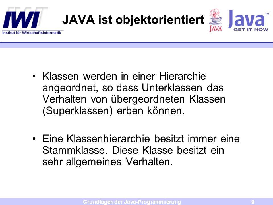 Grundlagen der Java-Programmierung9 JAVA ist objektorientiert Klassen werden in einer Hierarchie angeordnet, so dass Unterklassen das Verhalten von üb