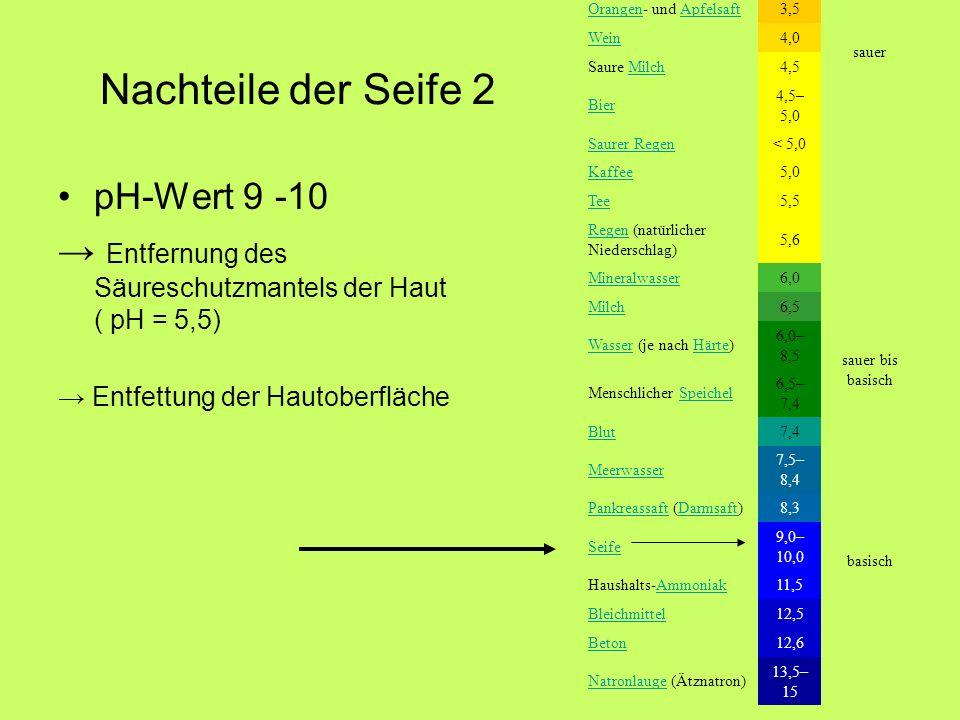 Nachteile der Seife 2 pH-Wert 9 -10 Entfernung des Säureschutzmantels der Haut ( pH = 5,5) Entfettung der Hautoberfläche Durchschnittliche pH-Werte ei