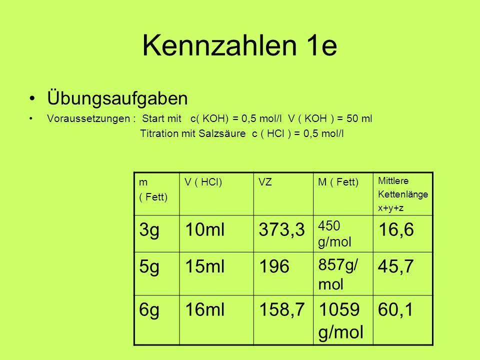 Kennzahlen 1e Übungsaufgaben Voraussetzungen : Start mit c( KOH) = 0,5 mol/l V ( KOH ) = 50 ml Titration mit Salzsäure c ( HCl ) = 0,5 mol/l m ( Fett)