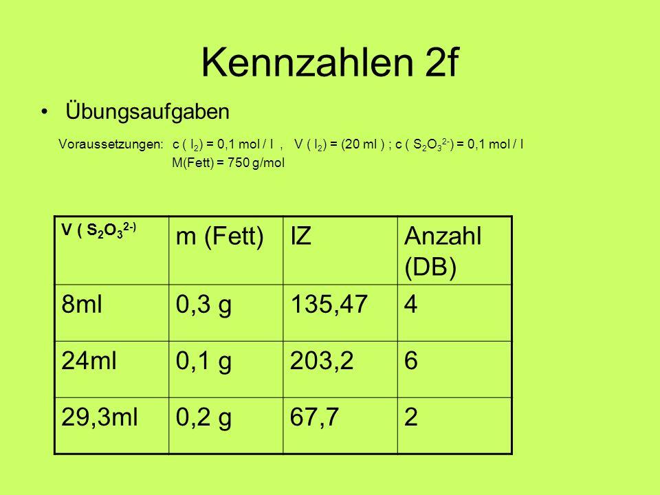 Kennzahlen 2f Übungsaufgaben Voraussetzungen: c ( I 2 ) = 0,1 mol / l, V ( I 2 ) = (20 ml ) ; c ( S 2 O 3 2- ) = 0,1 mol / l M(Fett) = 750 g/mol V ( S