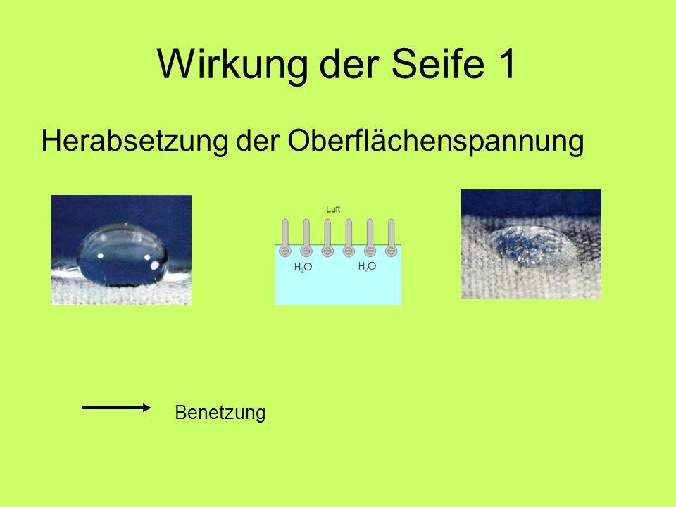 Wirkung der Seife 2 Bildung von Micellen in einer kolloidalen Lösung Schmutzablösung Durchmesser 5 – 150 nm