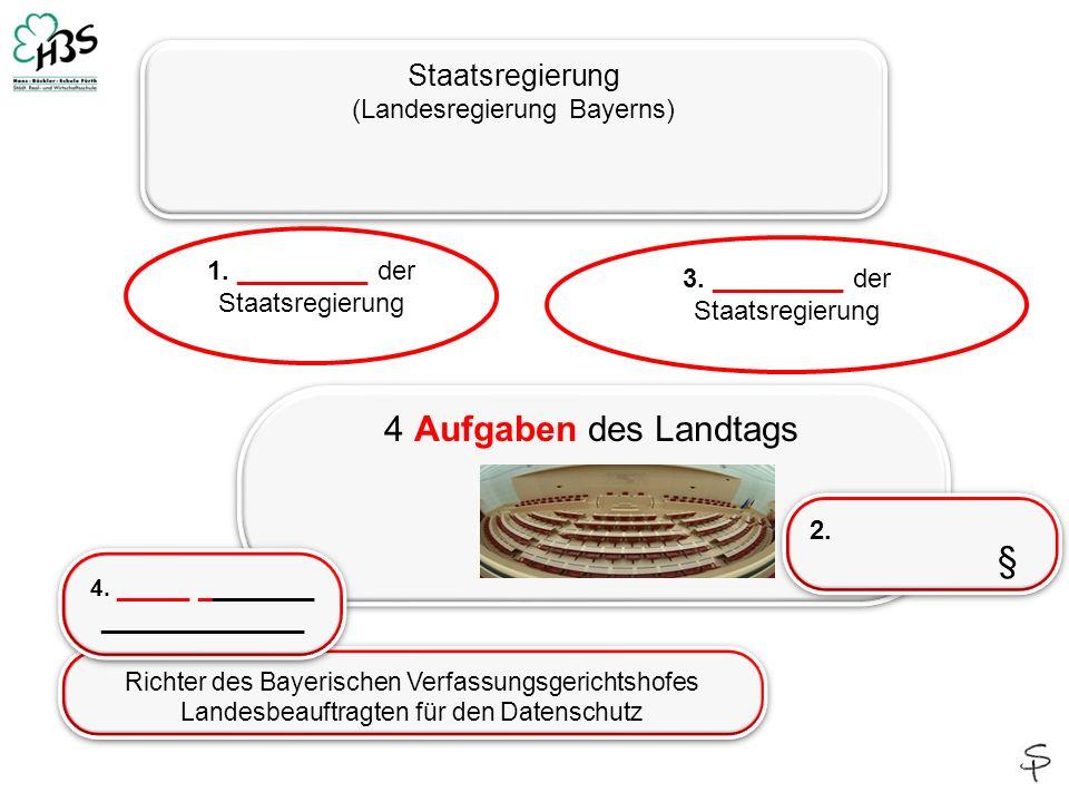 4 Aufgaben des Landtags 3. _________ der Staatsregierung Staatsregierung (Landesregierung Bayerns) 2. § 1. _________ der Staatsregierung Richter des B
