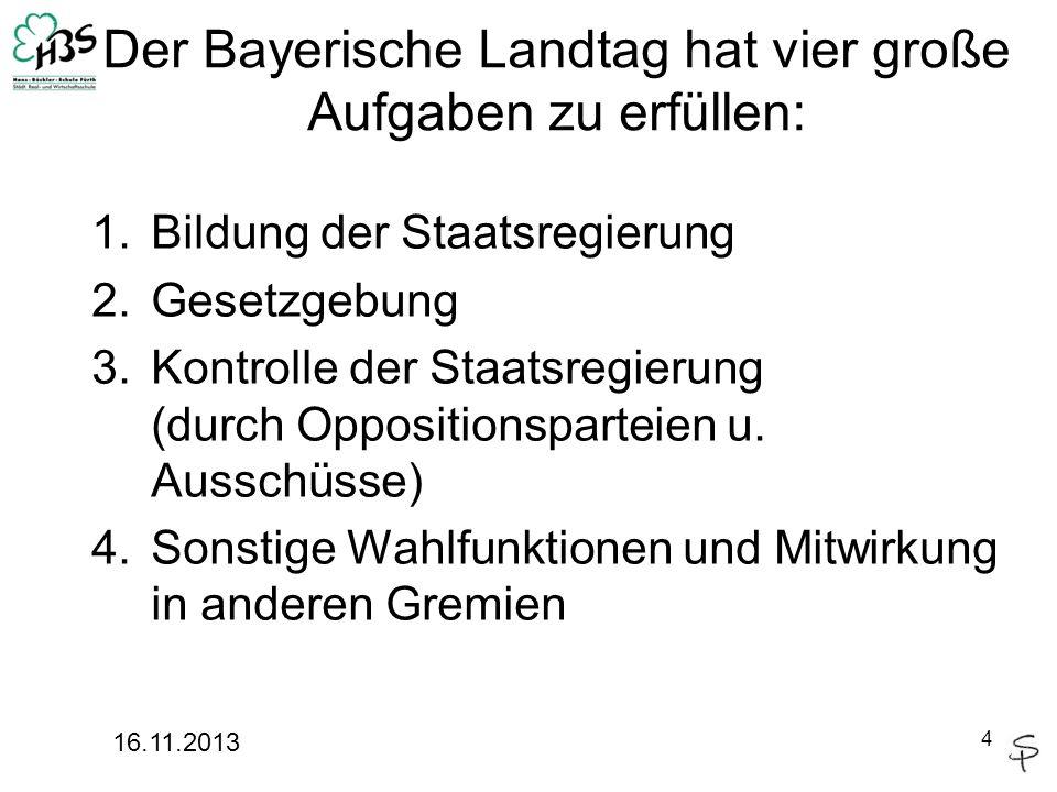 Der Bayerische Landtag hat vier große Aufgaben zu erfüllen: 1.Bildung der Staatsregierung 2.Gesetzgebung 3.Kontrolle der Staatsregierung (durch Opposi