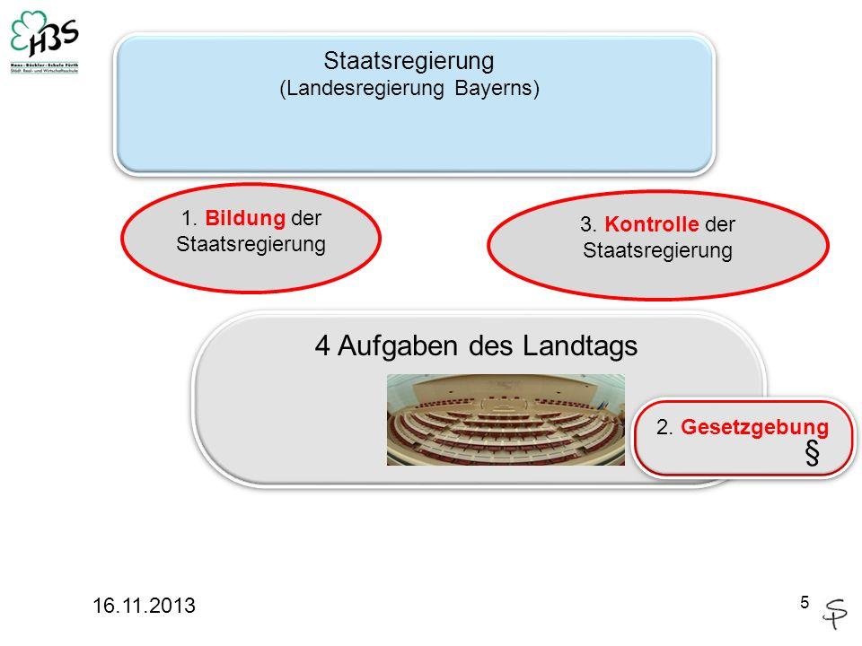 5 4 Aufgaben des Landtags 3. Kontrolle der Staatsregierung Staatsregierung (Landesregierung Bayerns) 2. Gesetzgebung § 1. Bildung der Staatsregierung