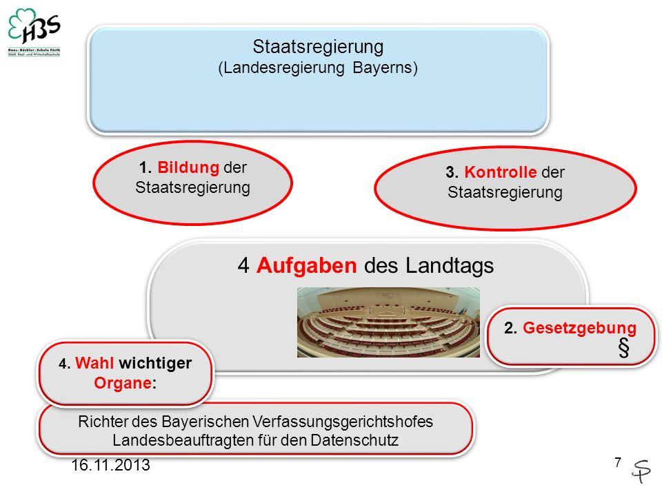 7 4 Aufgaben des Landtags 3. Kontrolle der Staatsregierung Staatsregierung (Landesregierung Bayerns) 2. Gesetzgebung § 1. Bildung der Staatsregierung
