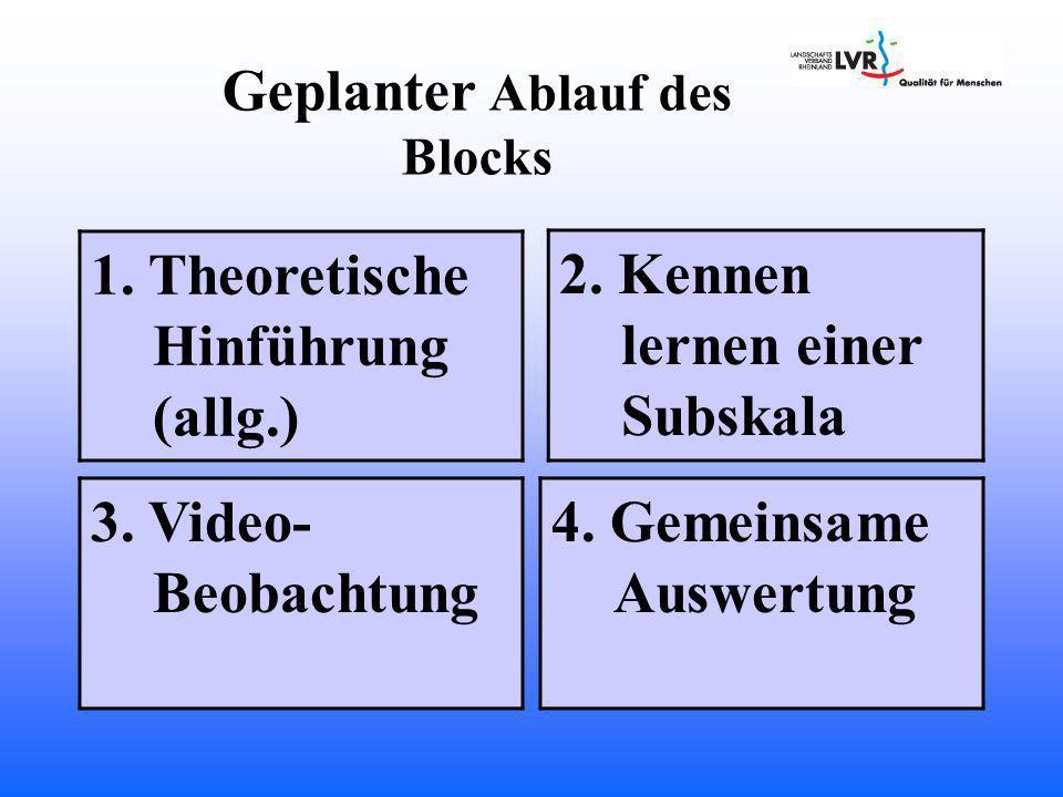Geplanter Ablauf des Blocks 1.Theoretische Hinführung (allg.) 2.