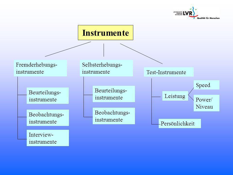 Instrumente Fremderhebungs- instrumente Beobachtungs- instrumente Beurteilungs- instrumente Interview- instrumente Selbsterhebungs- instrumente Test-Instrumente Persönlichkeit Leistung Beobachtungs- instrumente Beurteilungs- instrumente Speed Power/ Niveau