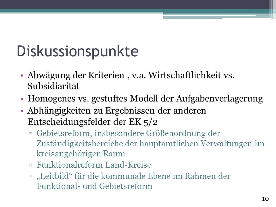 Diskussionspunkte Abwägung der Kriterien, v.a. Wirtschaftlichkeit vs. Subsidiarität Homogenes vs. gestuftes Modell der Aufgabenverlagerung Abhängigkei
