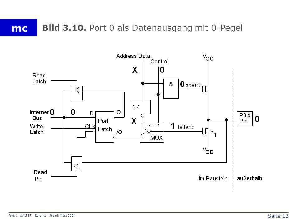 Seite 12 Prof. J. WALTER Kurstitel Stand: März 2004 mc Bild 3.10. Port 0 als Datenausgang mit 0-Pegel