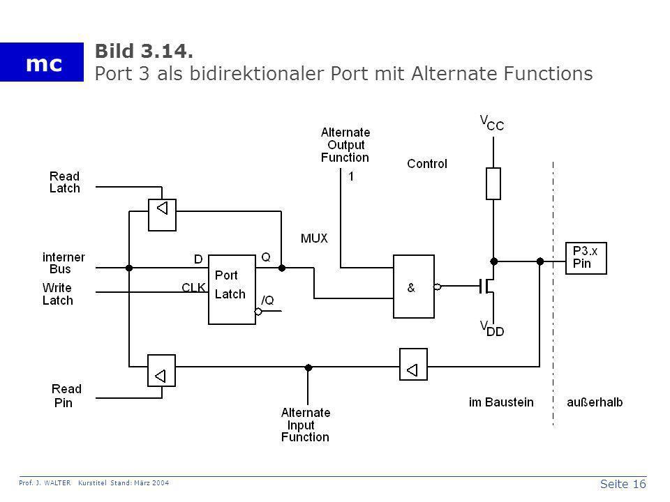Seite 16 Prof. J. WALTER Kurstitel Stand: März 2004 mc Bild 3.14. Port 3 als bidirektionaler Port mit Alternate Functions