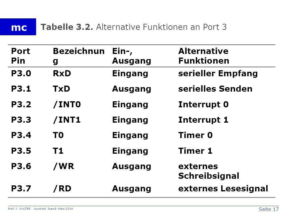 Seite 17 Prof. J. WALTER Kurstitel Stand: März 2004 mc Tabelle 3.2. Alternative Funktionen an Port 3 Port Pin Bezeichnun g Ein-, Ausgang Alternative F