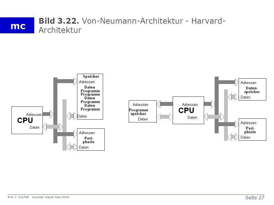 Seite 27 Prof. J. WALTER Kurstitel Stand: März 2004 mc Bild 3.22. Von-Neumann-Architektur - Harvard- Architektur