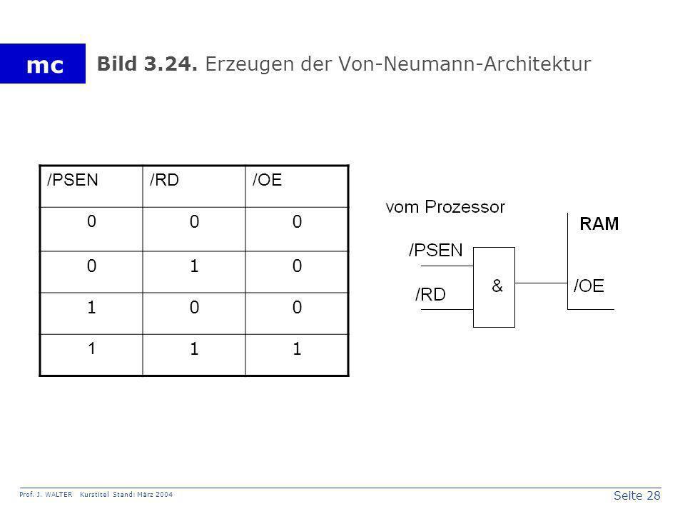 Seite 28 Prof. J. WALTER Kurstitel Stand: März 2004 mc Bild 3.24. Erzeugen der Von-Neumann-Architektur /PSEN/RD/OE 0 00 010 100 1 11