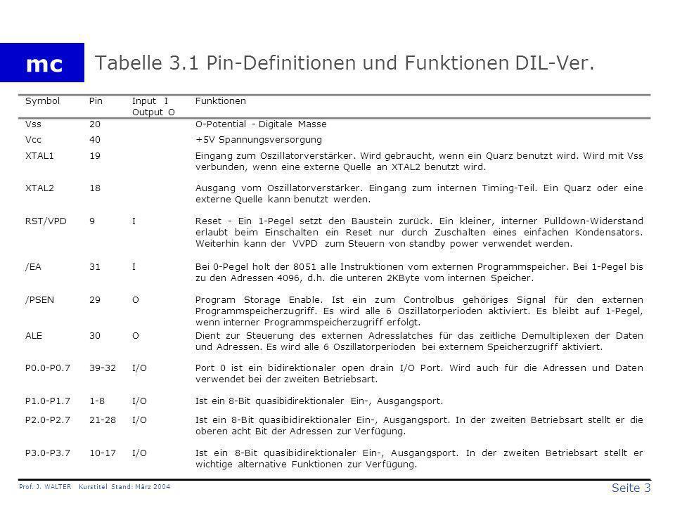 Seite 3 Prof. J. WALTER Kurstitel Stand: März 2004 mc Tabelle 3.1 Pin-Definitionen und Funktionen DIL-Ver. SymbolPinInput I Output O Funktionen Vss20O