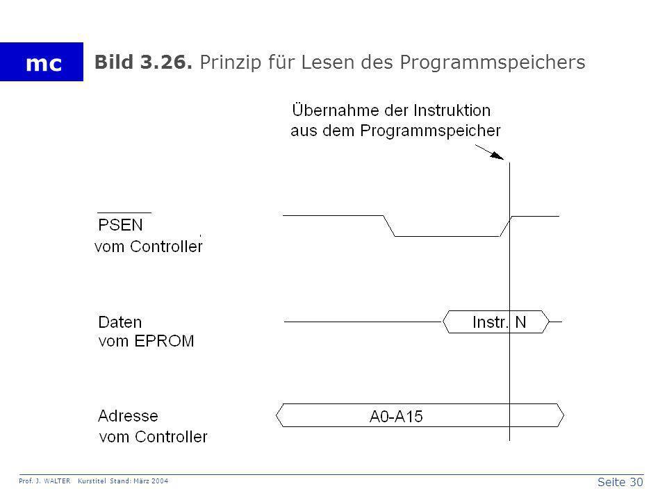 Seite 30 Prof. J. WALTER Kurstitel Stand: März 2004 mc Bild 3.26. Prinzip für Lesen des Programmspeichers