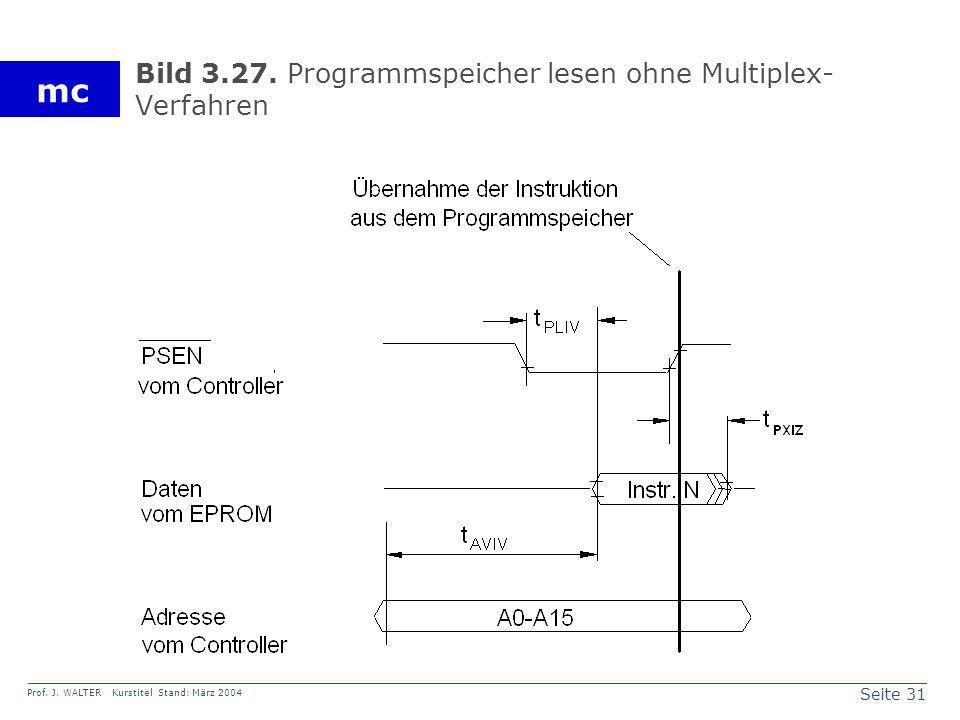 Seite 31 Prof. J. WALTER Kurstitel Stand: März 2004 mc Bild 3.27. Programmspeicher lesen ohne Multiplex- Verfahren